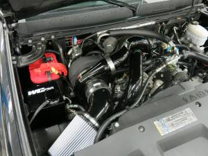 Turbo - Twin Turbo Kits