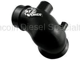 AFE - AFE BladeRunner Turbo Inlet(LLY)